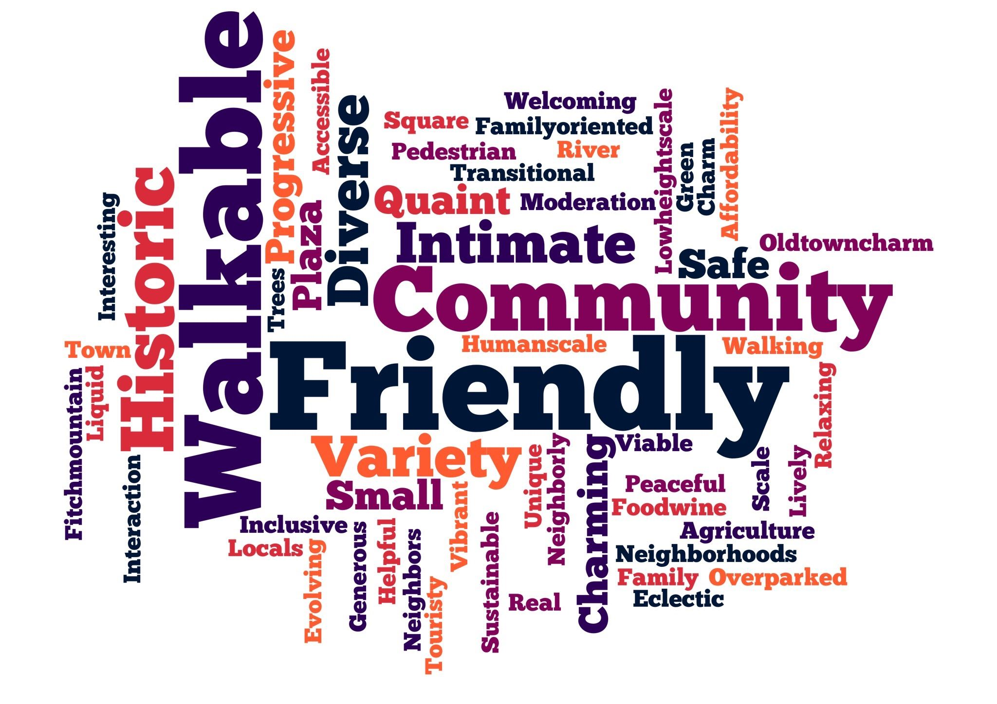 Headlsburg Word Cloud
